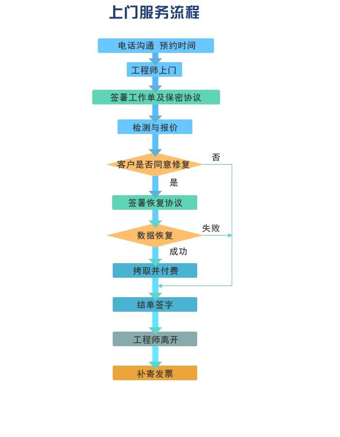 7b6e173a94aa80b00c21aae482e56f98.jpg