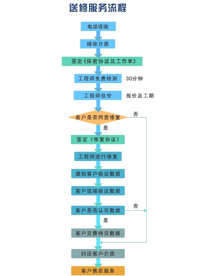 5e6aa8c0f7efc37bb25b3ce812d8ba6a.jpg